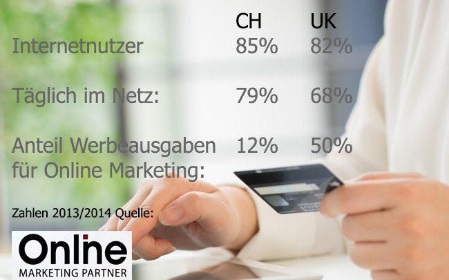 online-internet-marketing-agentur-ausgaben-werbeausgaben