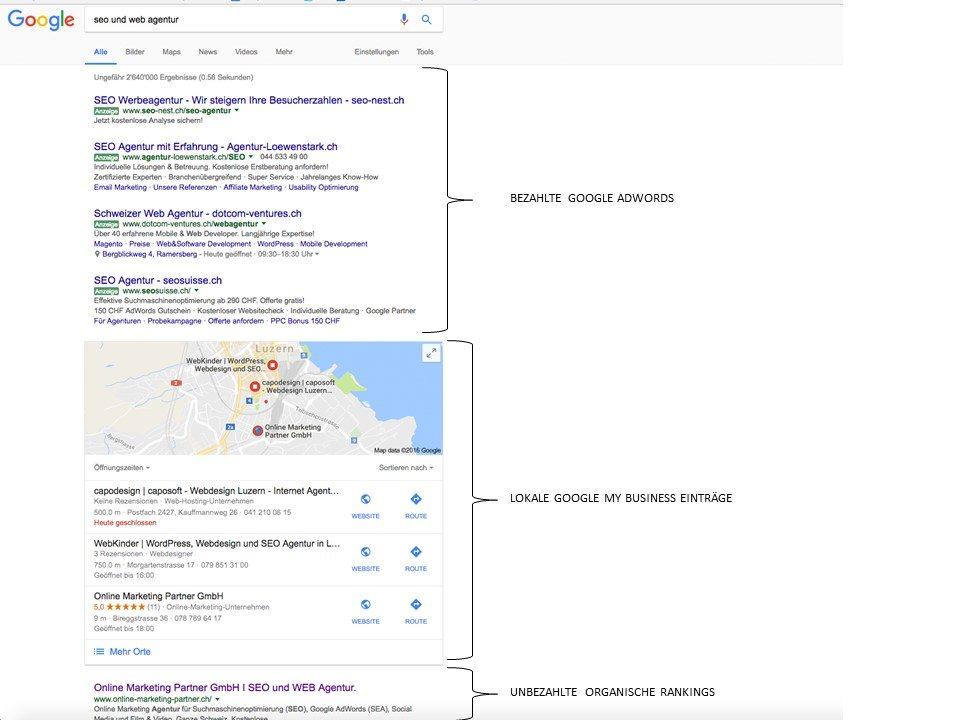 Google Werbung AdWords SEM